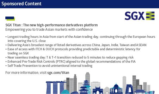 SGX Titan